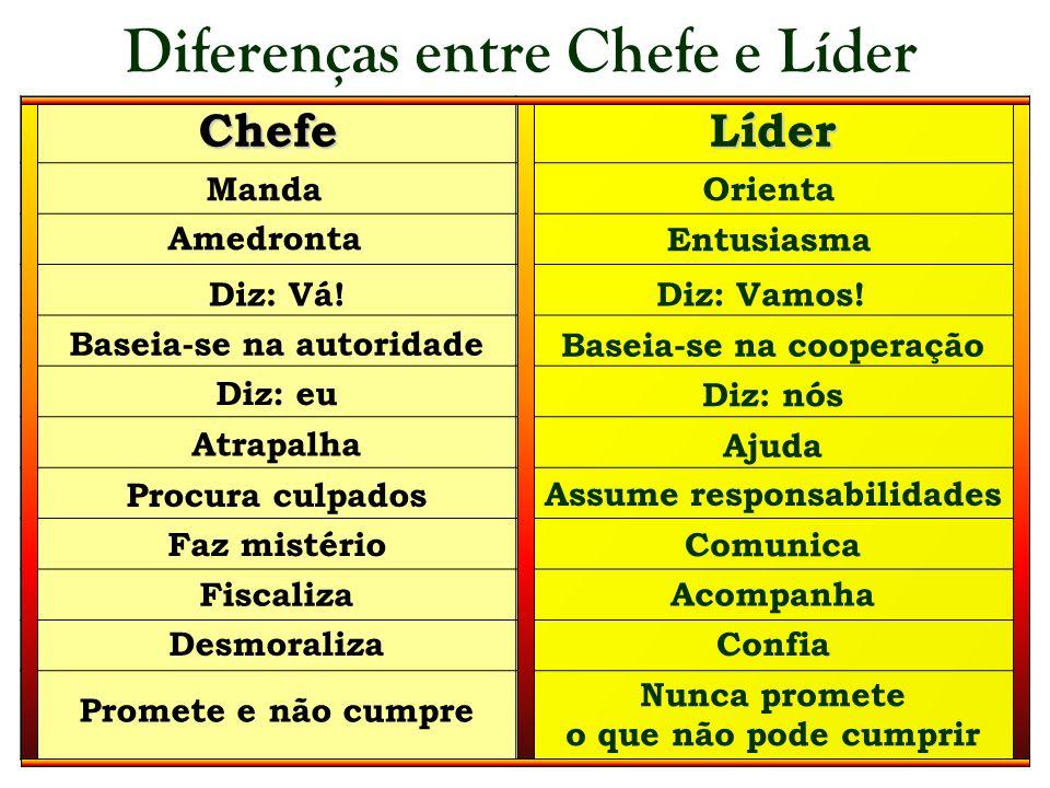 Diferenças entre Chefe e LíderChefeLíder MandaOrienta AmedrontaEntusiasma Diz: Vá!Diz: Vamos! Baseia-se na autoridadeBaseia-se na cooperação Diz: eu D