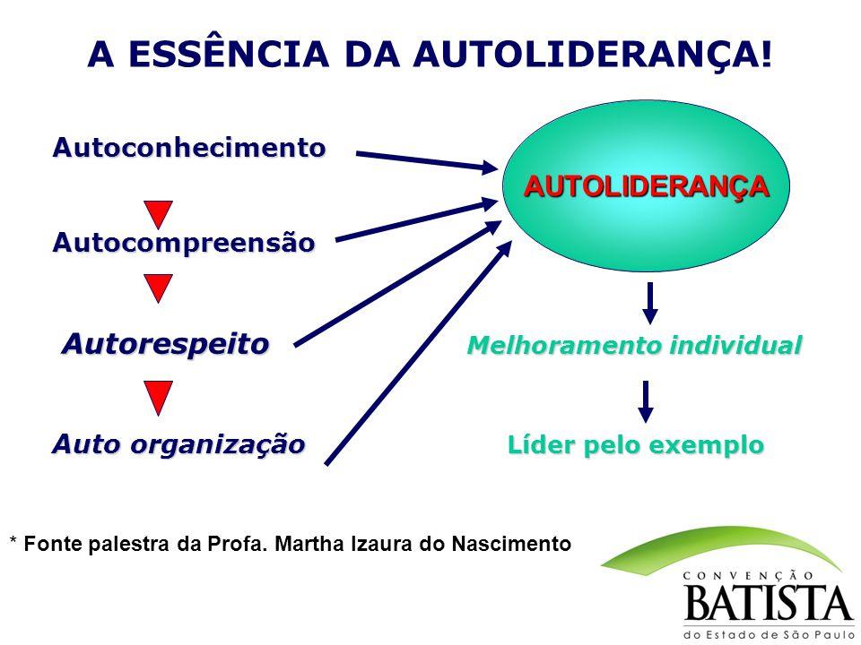 A ESSÊNCIA DA AUTOLIDERANÇA! AutoconhecimentoAutocompreensão Autorespeito Melhoramento individual Autorespeito Melhoramento individual Auto organizaçã
