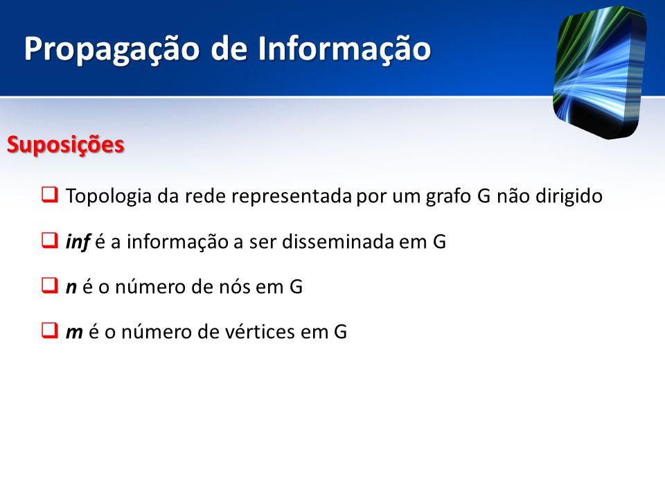 Propagação de Informação Problema Difundir em G informação presente em um único nó Dois casos tratados: Propagação de informação de um único nó s para todos os outros nós em G.