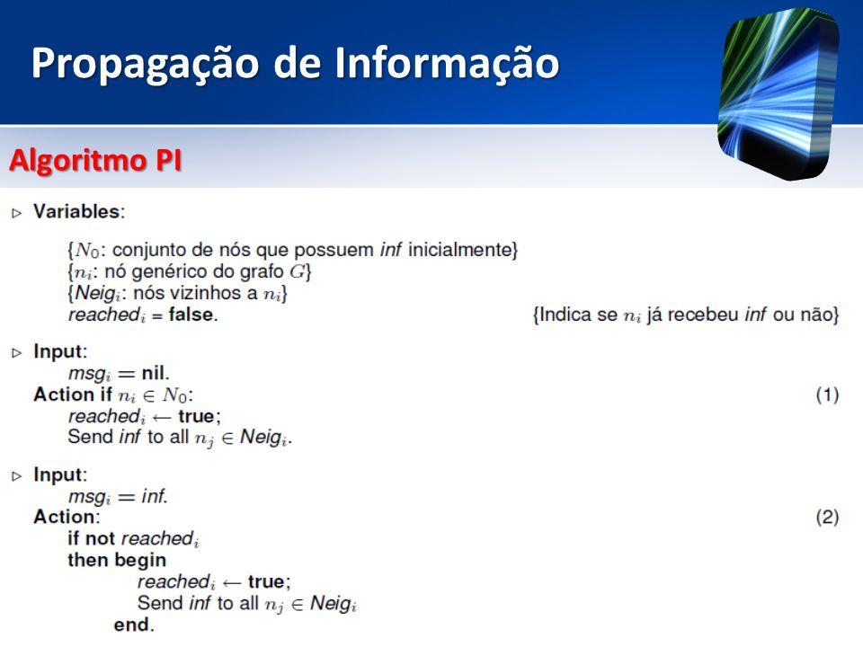 Propagação de Informação Problema Escreva o algoritmo que trata de múltiplas instâncias concorrentes do Algoritmo PI Escreva o algoritmo que trata de múltiplas instâncias concorrentes do Algoritmo PI Enviar uma série de mensagens inf 1, inf 2,...