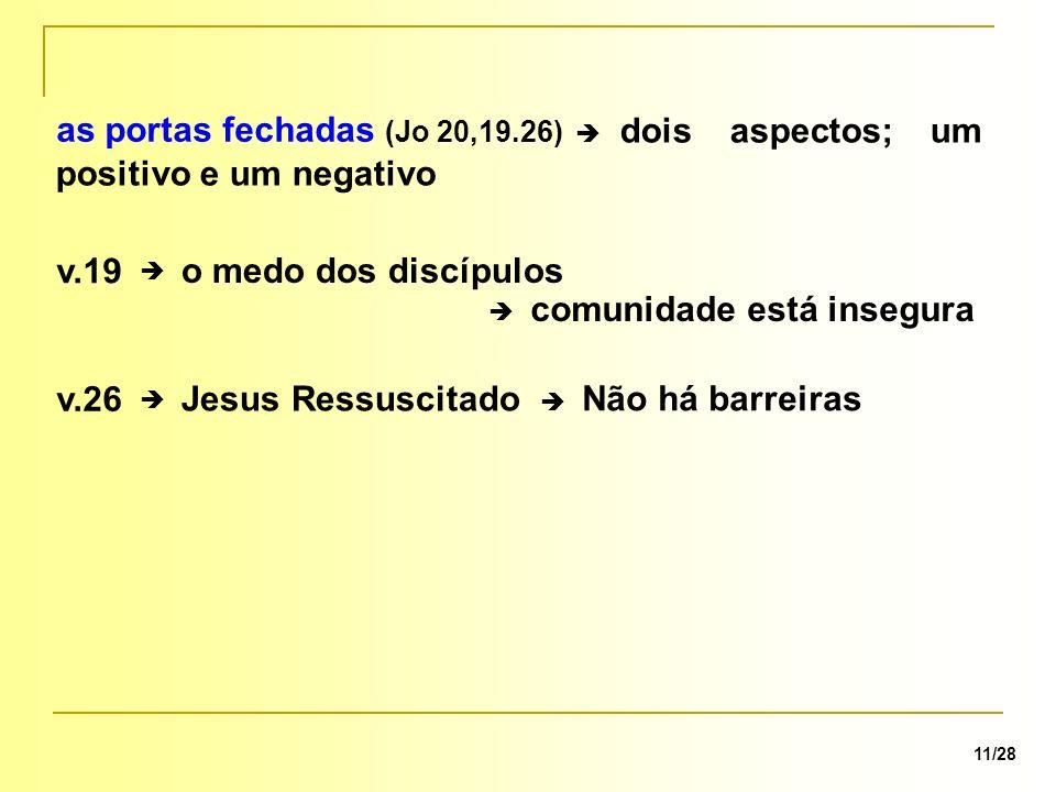 dois aspectos; um positivo e um negativo as portas fechadas (Jo 20,19.26) 11/28 comunidade está insegura v.19 o medo dos discípulos Não há barreiras v