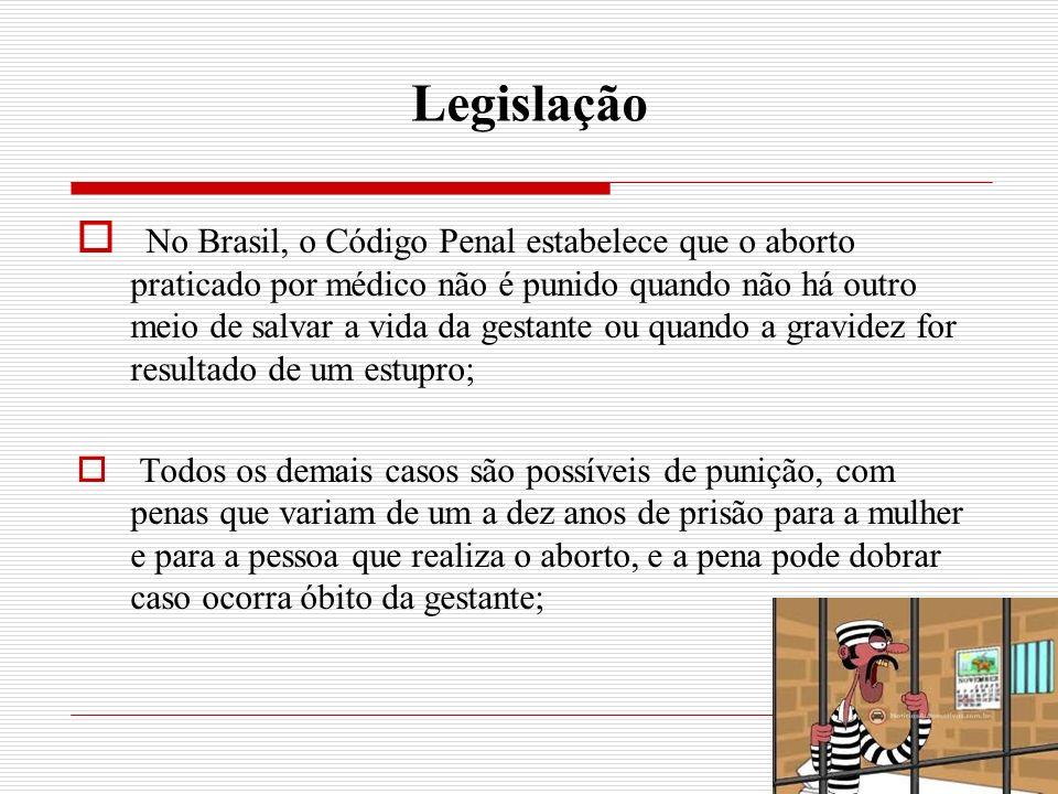 Legislação No Brasil, o Código Penal estabelece que o aborto praticado por médico não é punido quando não há outro meio de salvar a vida da gestante ou quando a gravidez for resultado de um estupro; Todos os demais casos são possíveis de punição, com penas que variam de um a dez anos de prisão para a mulher e para a pessoa que realiza o aborto, e a pena pode dobrar caso ocorra óbito da gestante;