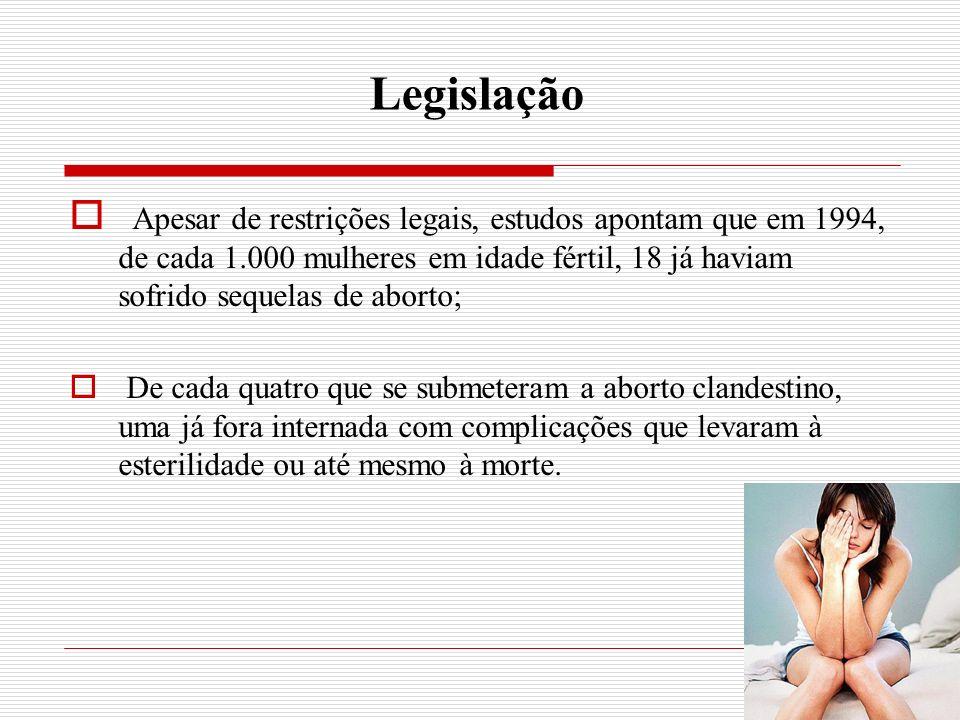 Legislação Apesar de restrições legais, estudos apontam que em 1994, de cada 1.000 mulheres em idade fértil, 18 já haviam sofrido sequelas de aborto; De cada quatro que se submeteram a aborto clandestino, uma já fora internada com complicações que levaram à esterilidade ou até mesmo à morte.