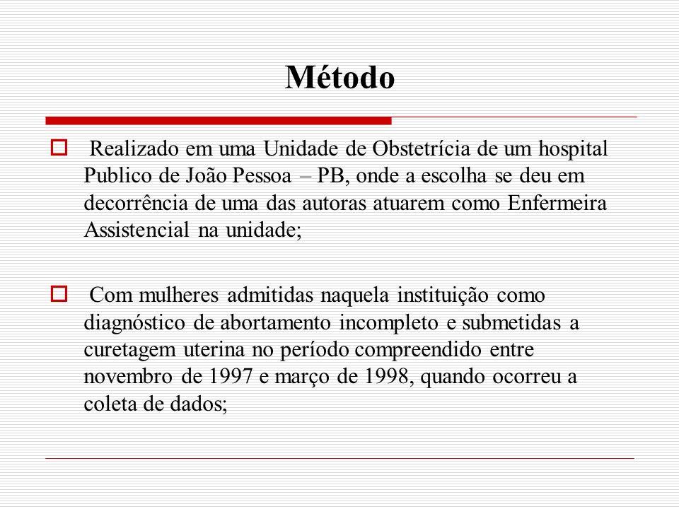 Método Realizado em uma Unidade de Obstetrícia de um hospital Publico de João Pessoa – PB, onde a escolha se deu em decorrência de uma das autoras atuarem como Enfermeira Assistencial na unidade; Com mulheres admitidas naquela instituição como diagnóstico de abortamento incompleto e submetidas a curetagem uterina no período compreendido entre novembro de 1997 e março de 1998, quando ocorreu a coleta de dados;
