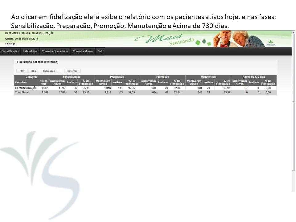 Ao clicar em fidelização ele já exibe o relatório com os pacientes ativos hoje, e nas fases: Sensibilização, Preparação, Promoção, Manutenção e Acima