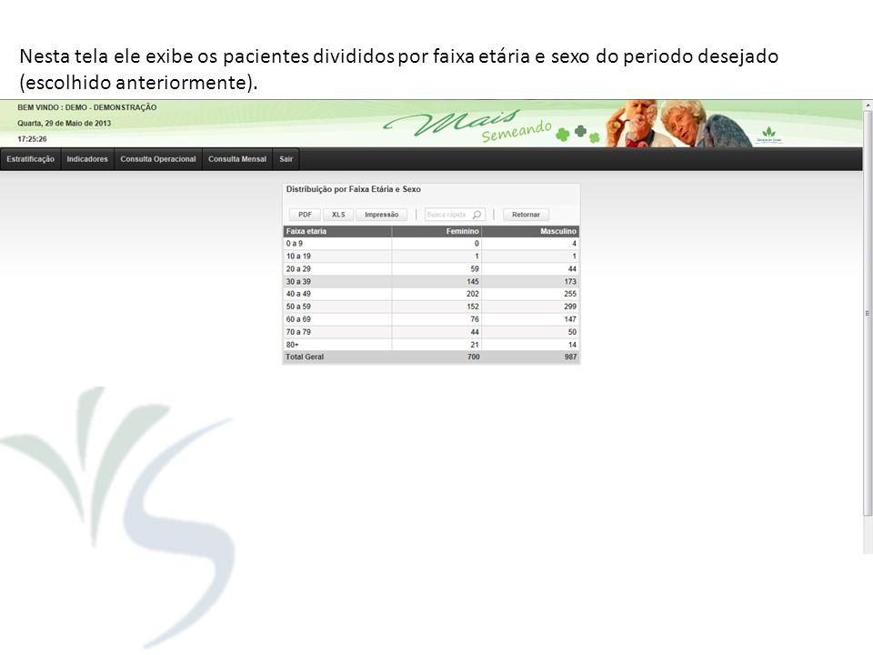 Nesta tela ele exibe os pacientes divididos por faixa etária e sexo do periodo desejado (escolhido anteriormente).