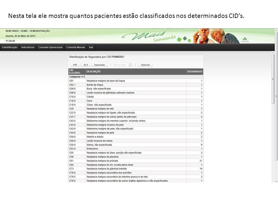 Nesta tela ele mostra quantos pacientes estão classificados nos determinados CIDs.