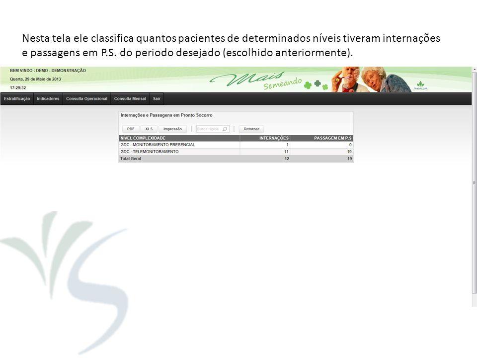 Nesta tela ele classifica quantos pacientes de determinados níveis tiveram internações e passagens em P.S. do periodo desejado (escolhido anteriorment