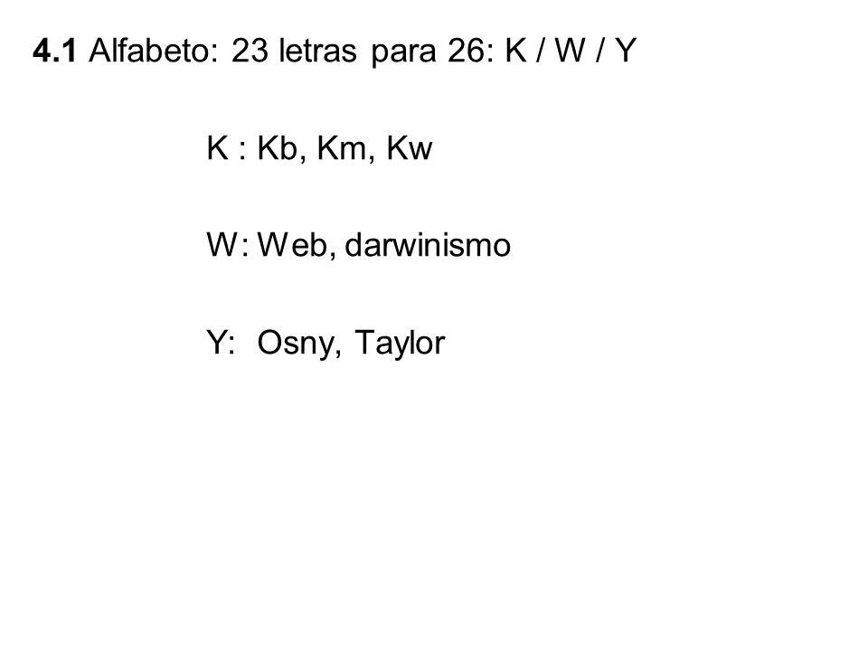 4.1 Alfabeto: 23 letras para 26: K / W / Y K : Kb, Km, Kw W: Web, darwinismo Y: Osny, Taylor