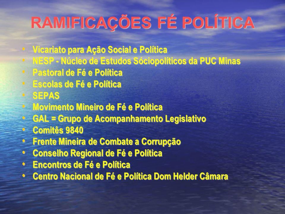 Primeira turma do CURSO FORMAÇÃO POLÍTICA PARA CRISTÃOS do CENTRO NACIONAL DE FÉ E POLÍTICA DOM HELDER CÂMARA Brasília – DF - 2006