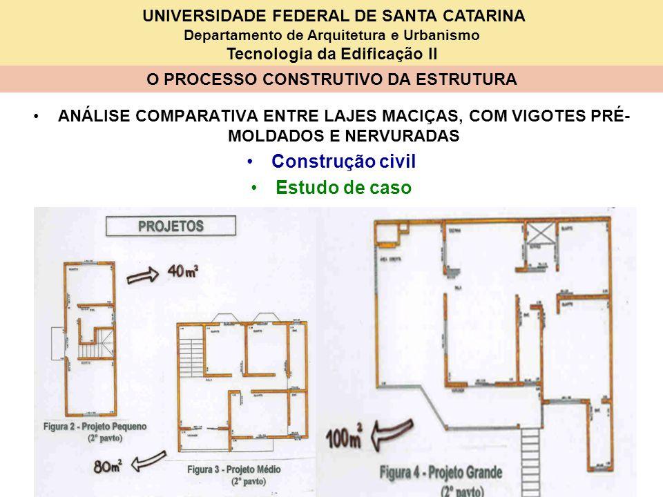 UNIVERSIDADE FEDERAL DE SANTA CATARINA Departamento de Arquitetura e Urbanismo Tecnologia da Edificação II O PROCESSO CONSTRUTIVO DA ESTRUTURA ANÁLISE
