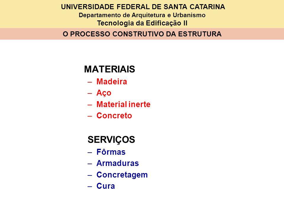 UNIVERSIDADE FEDERAL DE SANTA CATARINA Departamento de Arquitetura e Urbanismo Tecnologia da Edificação II O PROCESSO CONSTRUTIVO DA ESTRUTURA MATERIA