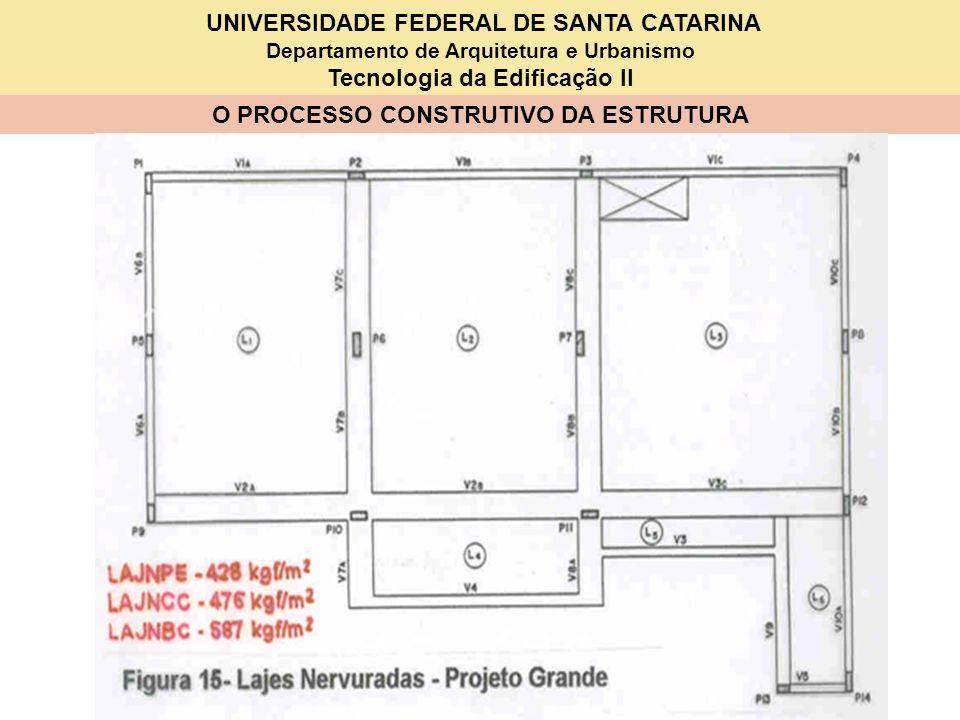 UNIVERSIDADE FEDERAL DE SANTA CATARINA Departamento de Arquitetura e Urbanismo Tecnologia da Edificação II O PROCESSO CONSTRUTIVO DA ESTRUTURA