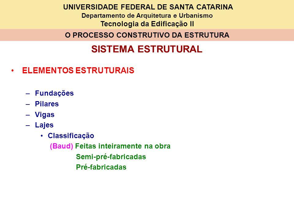 UNIVERSIDADE FEDERAL DE SANTA CATARINA Departamento de Arquitetura e Urbanismo Tecnologia da Edificação II O PROCESSO CONSTRUTIVO DA ESTRUTURA SISTEMA