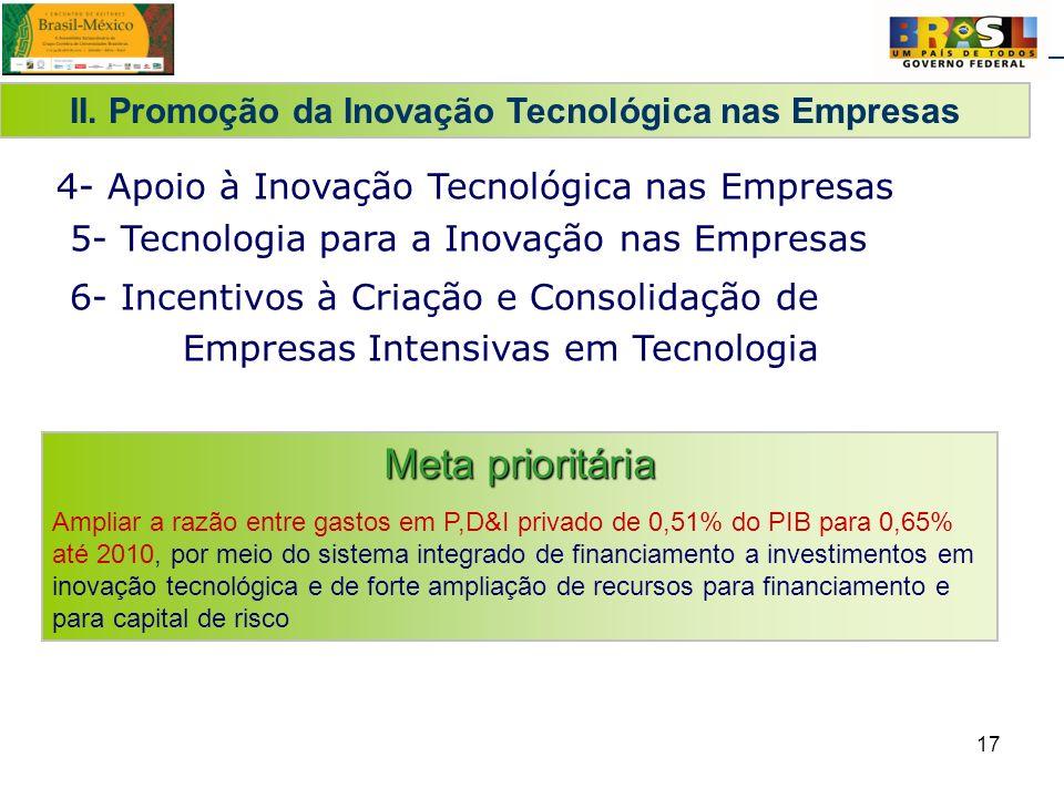 17 II. Promoção da Inovação Tecnológica nas Empresas 4- Apoio à Inovação Tecnológica nas Empresas 5- Tecnologia para a Inovação nas Empresas 6- Incent
