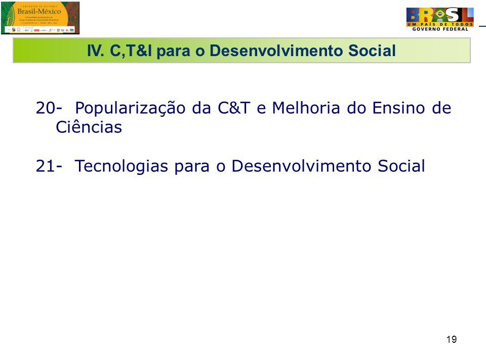 19 IV. C,T&I para o Desenvolvimento Social 20- Popularização da C&T e Melhoria do Ensino de Ciências 21- Tecnologias para o Desenvolvimento Social
