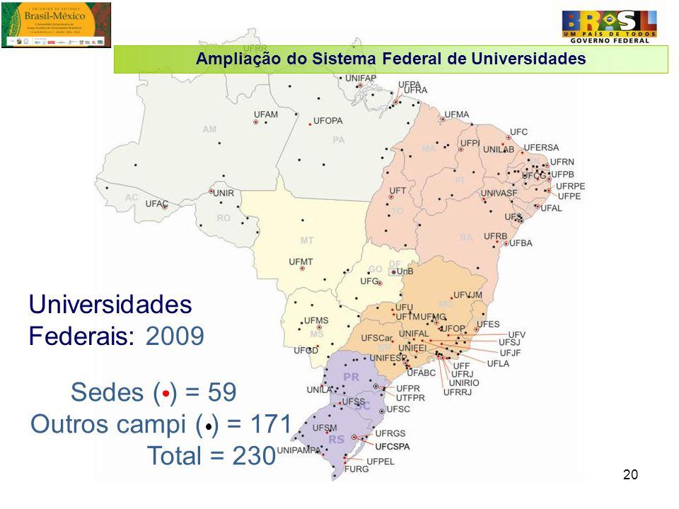 20 Universidades Federais: 2009 Sedes ( ) = 59 Outros campi ( ) = 171 Total = 230 Ampliação do Sistema Federal de Universidades