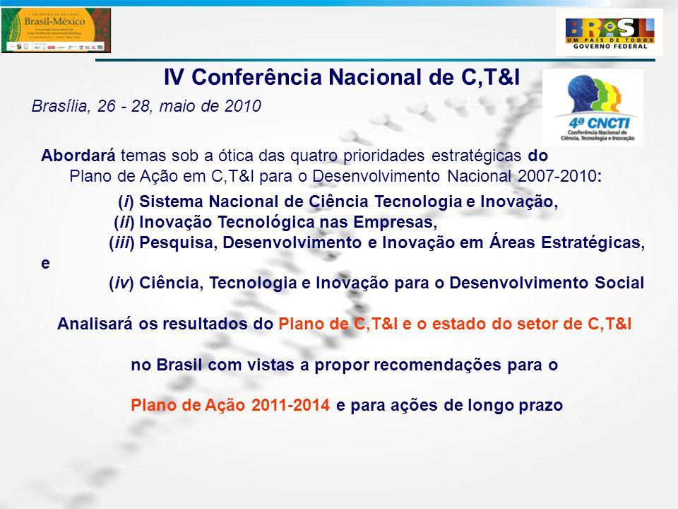 27 IV Conferência Nacional de C,T&I Brasília, 26 - 28, maio de 2010 Abordará temas sob a ótica das quatro prioridades estratégicas do Plano de Ação em