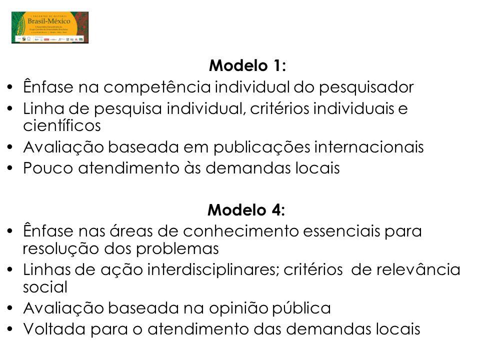 Modelo 1: Ênfase na competência individual do pesquisador Linha de pesquisa individual, critérios individuais e científicos Avaliação baseada em publi