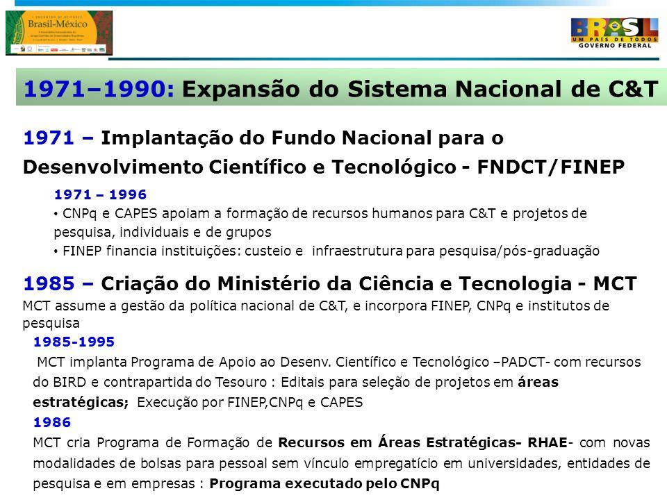 1971 – 1996 CNPq e CAPES apoiam a formação de recursos humanos para C&T e projetos de pesquisa, individuais e de grupos FINEP financia instituições: c