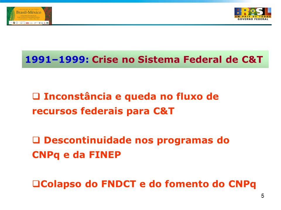 5 1991–1999: Crise no Sistema Federal de C&T Inconstância e queda no fluxo de recursos federais para C&T Descontinuidade nos programas do CNPq e da FI