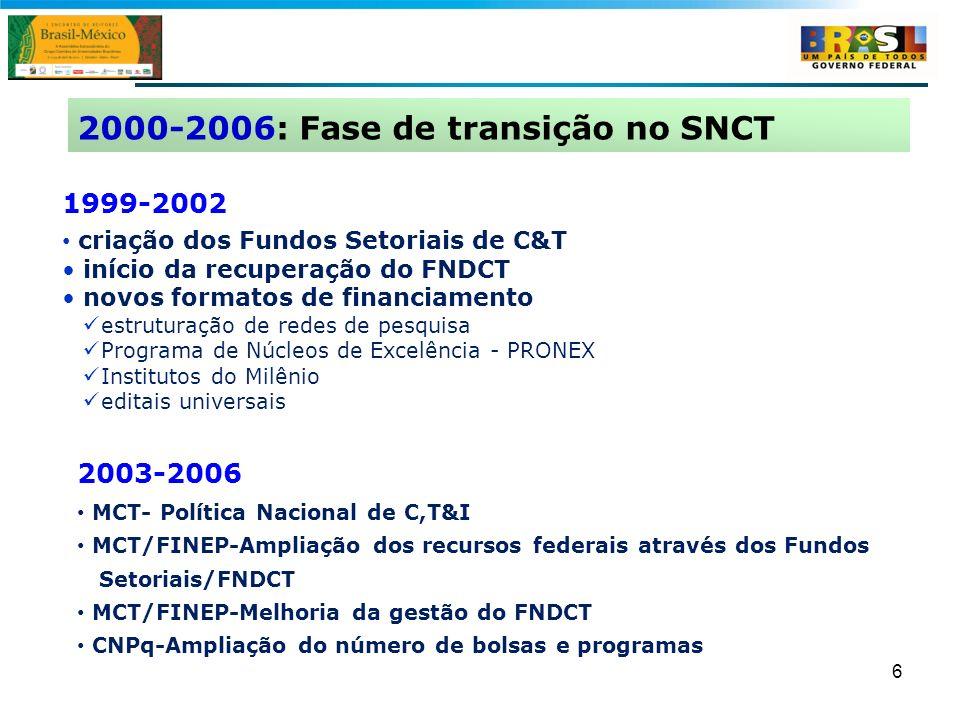 6 1999-2002 criação dos Fundos Setoriais de C&T início da recuperação do FNDCT novos formatos de financiamento estruturação de redes de pesquisa Progr