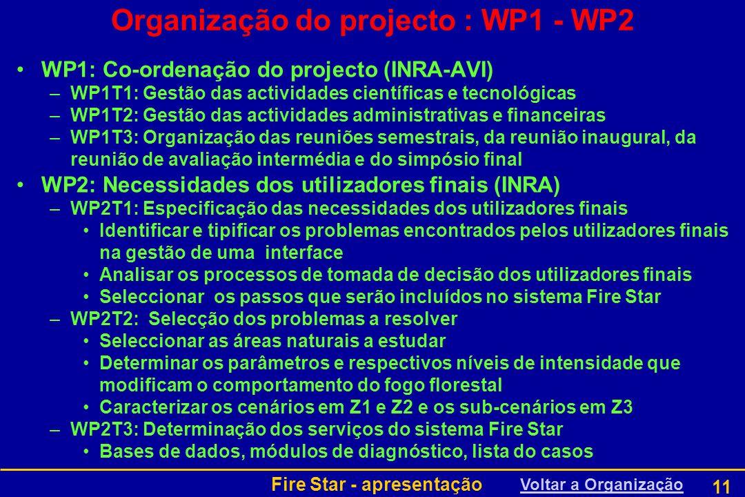 Fire Star - apresentação 11 Organização do projecto : WP1 - WP2 WP1: Co-ordenação do projecto (INRA-AVI) –WP1T1: Gestão das actividades científicas e