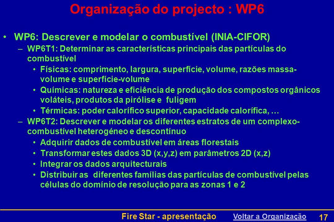 Fire Star - apresentação 17 Organização do projecto : WP6 WP6: Descrever e modelar o combustível (INIA-CIFOR) –WP6T1: Determinar as características pr