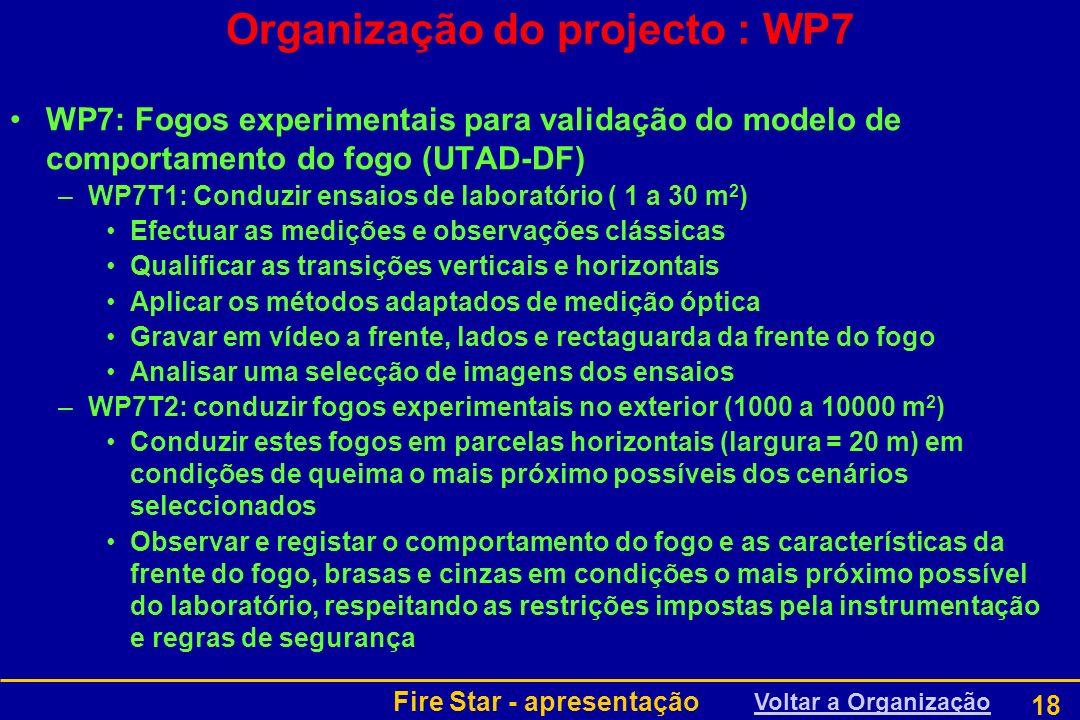 Fire Star - apresentação 18 Organização do projecto : WP7 WP7: Fogos experimentais para validação do modelo de comportamento do fogo (UTAD-DF) –WP7T1: