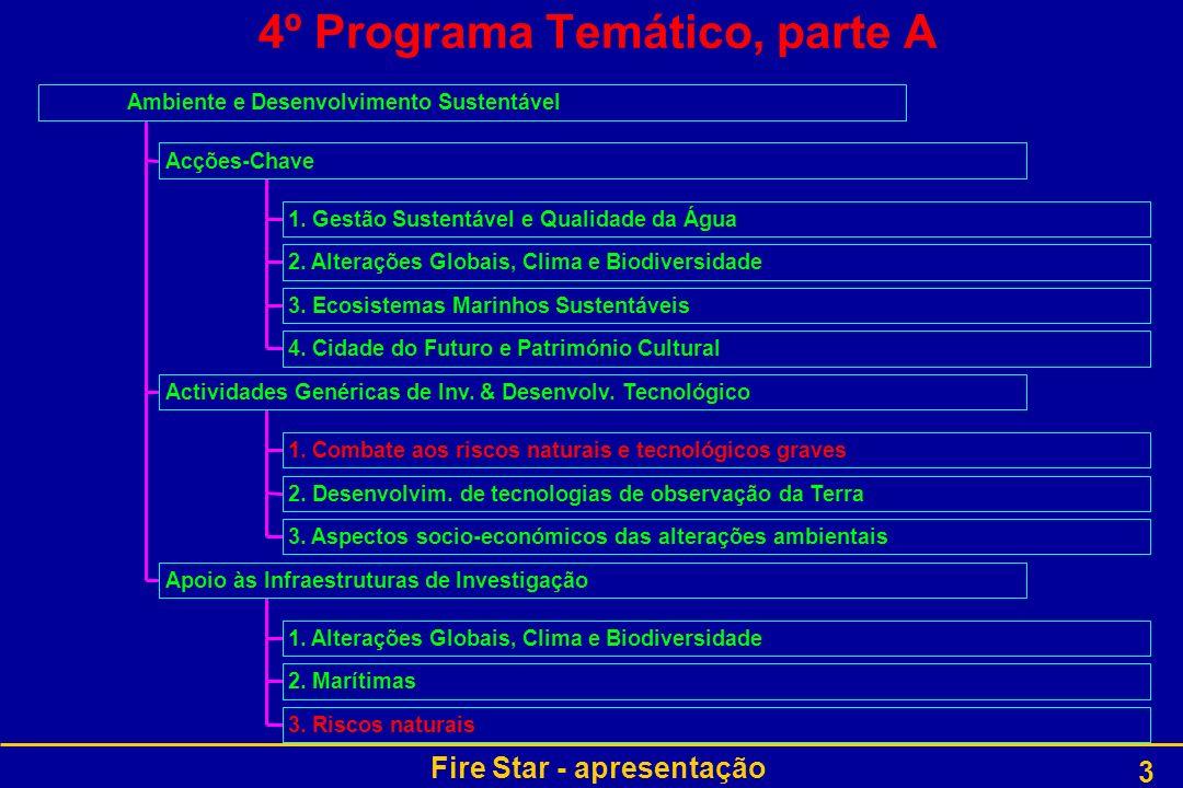 Fire Star - apresentação 4 Actividades de Carácter Genérico e Apoio às Infra-estruturas de Investigação Voltar ao Indice sismoscheias vulcõesinc.