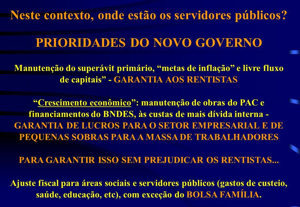 Neste contexto, onde estão os servidores públicos? PRIORIDADES DO NOVO GOVERNO Manutenção do superávit primário, metas de inflação e livre fluxo de ca