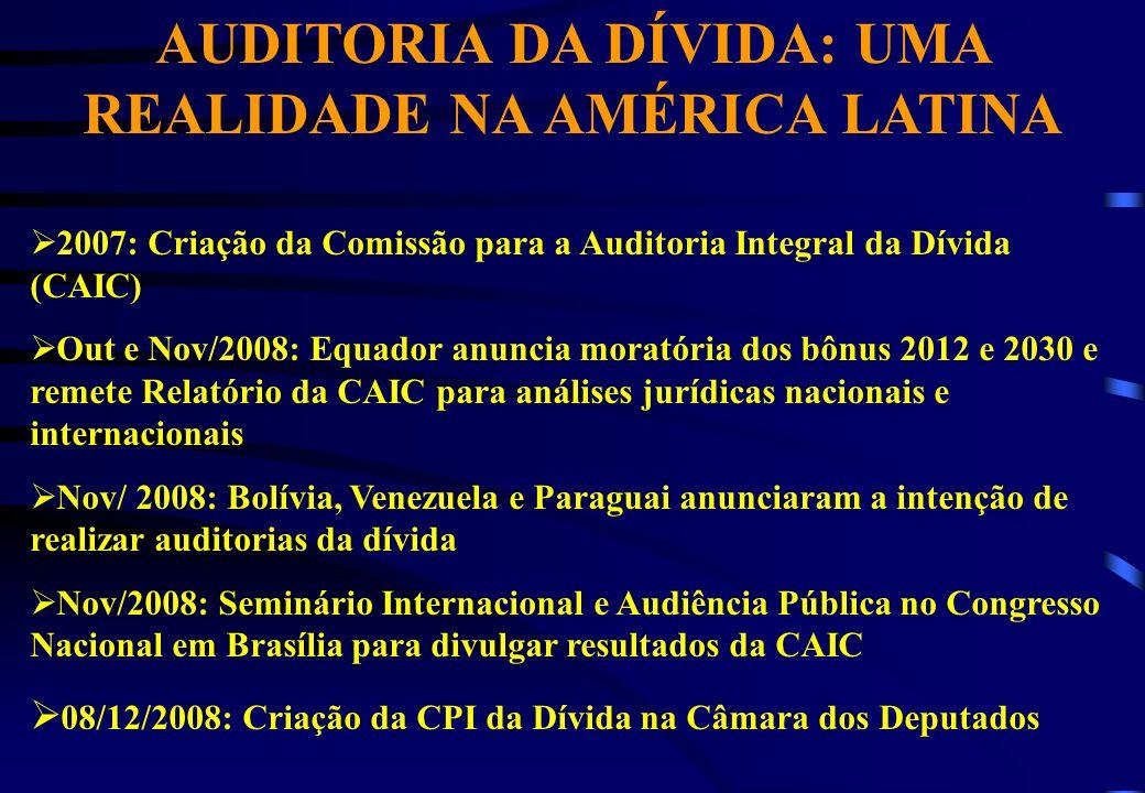 AUDITORIA DA DÍVIDA: UMA REALIDADE NA AMÉRICA LATINA 2007: Criação da Comissão para a Auditoria Integral da Dívida (CAIC) Out e Nov/2008: Equador anuncia moratória dos bônus 2012 e 2030 e remete Relatório da CAIC para análises jurídicas nacionais e internacionais Nov/ 2008: Bolívia, Venezuela e Paraguai anunciaram a intenção de realizar auditorias da dívida Nov/2008: Seminário Internacional e Audiência Pública no Congresso Nacional em Brasília para divulgar resultados da CAIC 08/12/2008: Criação da CPI da Dívida na Câmara dos Deputados
