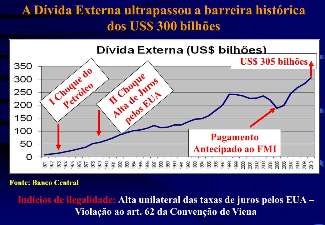 I Choque do Petróleo II Choque Alta de Juros pelos EUA A Dívida Externa ultrapassou a barreira histórica dos US$ 300 bilhões Pagamento Antecipado ao F
