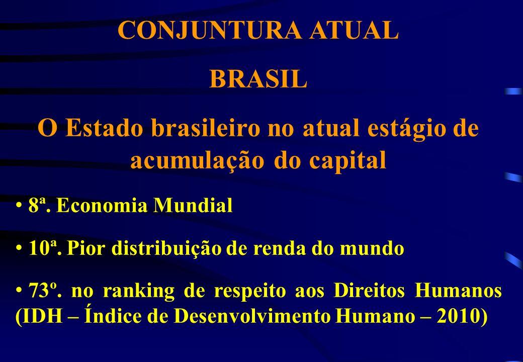 CONJUNTURA ATUAL BRASIL O Estado brasileiro no atual estágio de acumulação do capital 8ª. Economia Mundial 10ª. Pior distribuição de renda do mundo 73