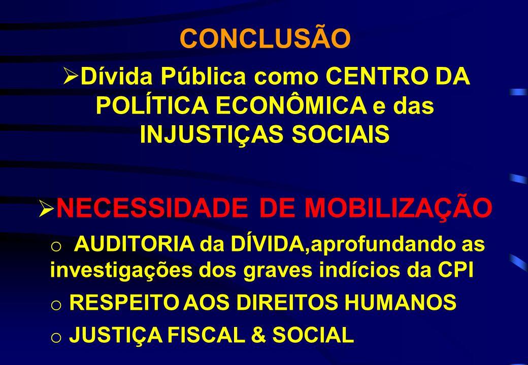 CONCLUSÃO Dívida Pública como CENTRO DA POLÍTICA ECONÔMICA e das INJUSTIÇAS SOCIAIS NECESSIDADE DE MOBILIZAÇÃO o AUDITORIA da DÍVIDA,aprofundando as investigações dos graves indícios da CPI o RESPEITO AOS DIREITOS HUMANOS o JUSTIÇA FISCAL & SOCIAL