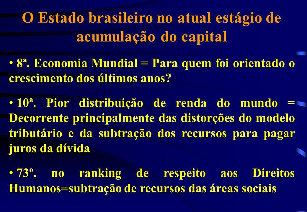O Estado brasileiro no atual estágio de acumulação do capital 8ª. Economia Mundial = Para quem foi orientado o crescimento dos últimos anos? 10ª. Pior