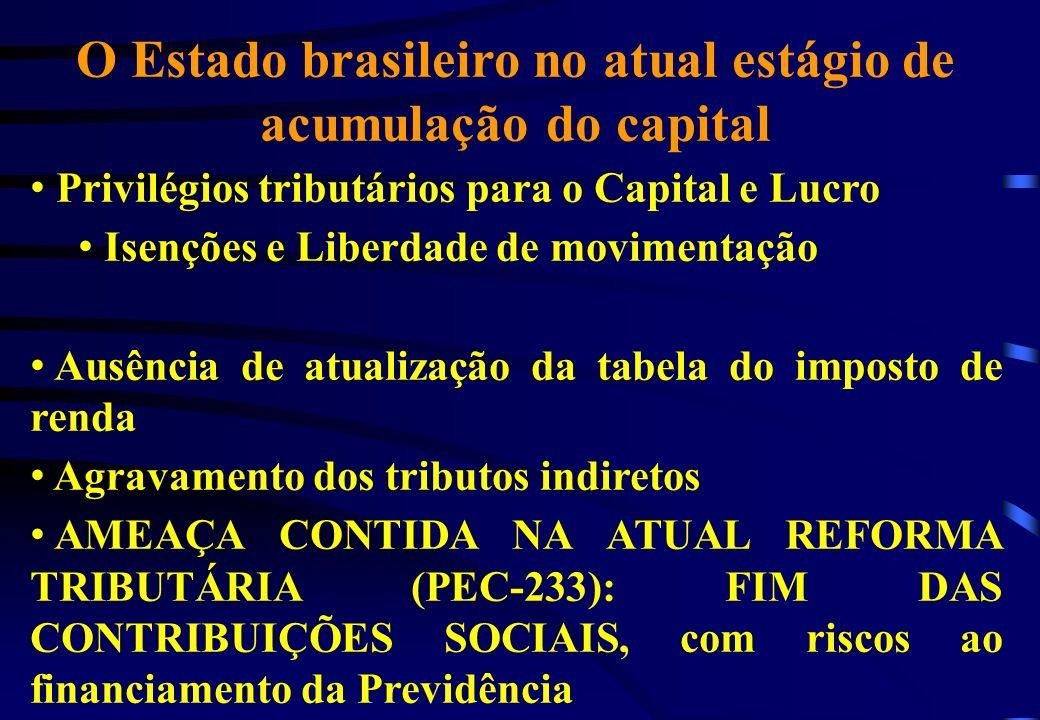 O Estado brasileiro no atual estágio de acumulação do capital Privilégios tributários para o Capital e Lucro Isenções e Liberdade de movimentação Ausência de atualização da tabela do imposto de renda Agravamento dos tributos indiretos AMEAÇA CONTIDA NA ATUAL REFORMA TRIBUTÁRIA (PEC-233): FIM DAS CONTRIBUIÇÕES SOCIAIS, com riscos ao financiamento da Previdência