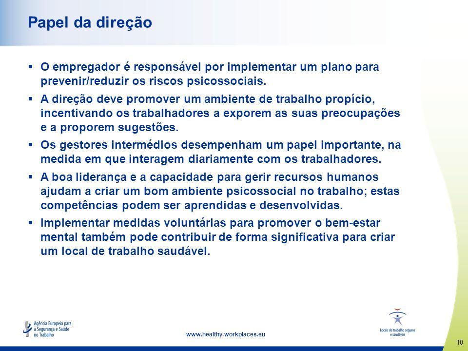10 www.healthy-workplaces.eu Papel da direção O empregador é responsável por implementar um plano para prevenir/reduzir os riscos psicossociais. A dir