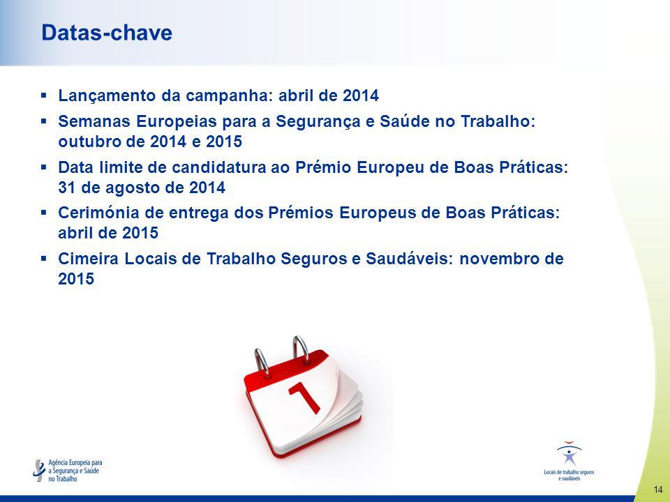 14 www.healthy-workplaces.eu Datas-chave Lançamento da campanha: abril de 2014 Semanas Europeias para a Segurança e Saúde no Trabalho: outubro de 2014