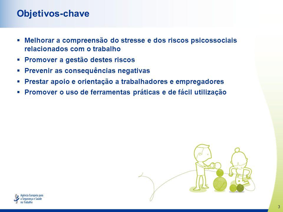 3 www.healthy-workplaces.eu Objetivos-chave Melhorar a compreensão do stresse e dos riscos psicossociais relacionados com o trabalho Promover a gestão