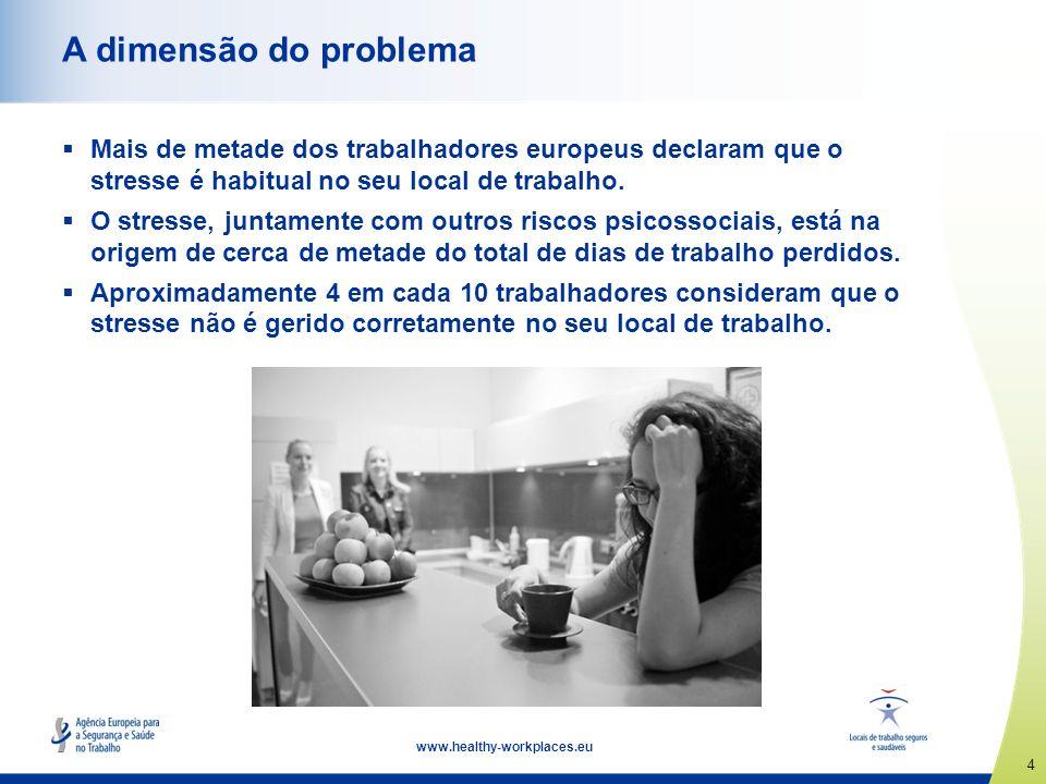 4 www.healthy-workplaces.eu A dimensão do problema Mais de metade dos trabalhadores europeus declaram que o stresse é habitual no seu local de trabalh