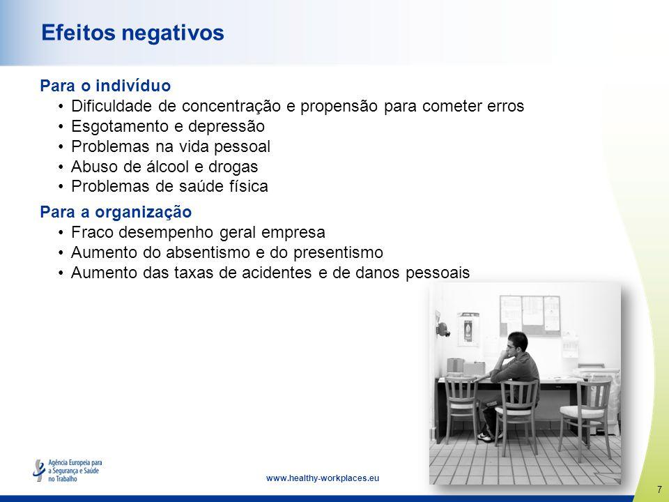 7 www.healthy-workplaces.eu Efeitos negativos Para o indivíduo Dificuldade de concentração e propensão para cometer erros Esgotamento e depressão Prob