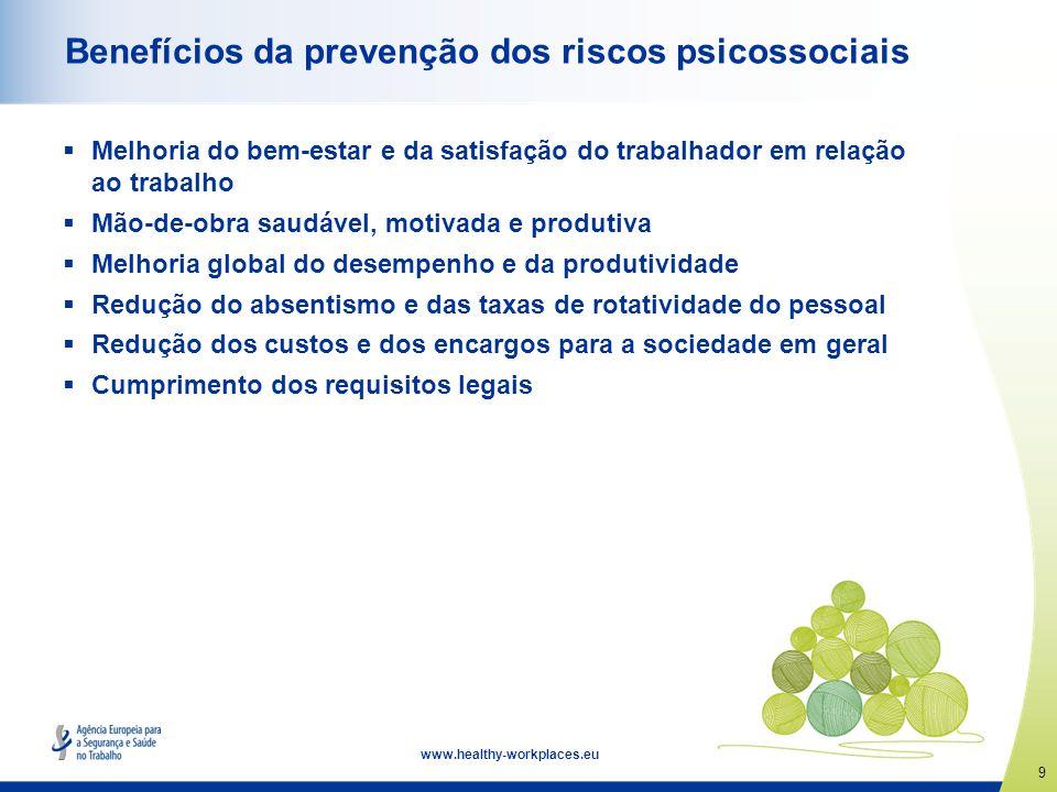 9 www.healthy-workplaces.eu Benefícios da prevenção dos riscos psicossociais Melhoria do bem-estar e da satisfação do trabalhador em relação ao trabal