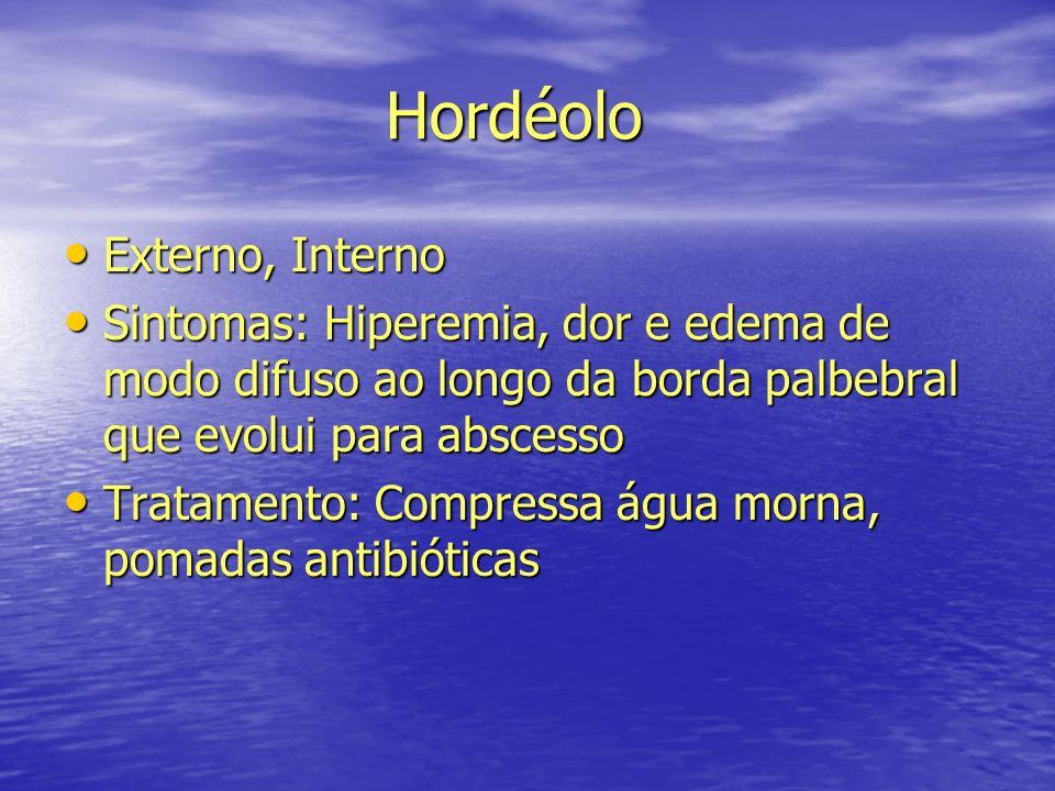 Hordéolo Hordéolo Externo, Interno Externo, Interno Sintomas: Hiperemia, dor e edema de modo difuso ao longo da borda palbebral que evolui para absces