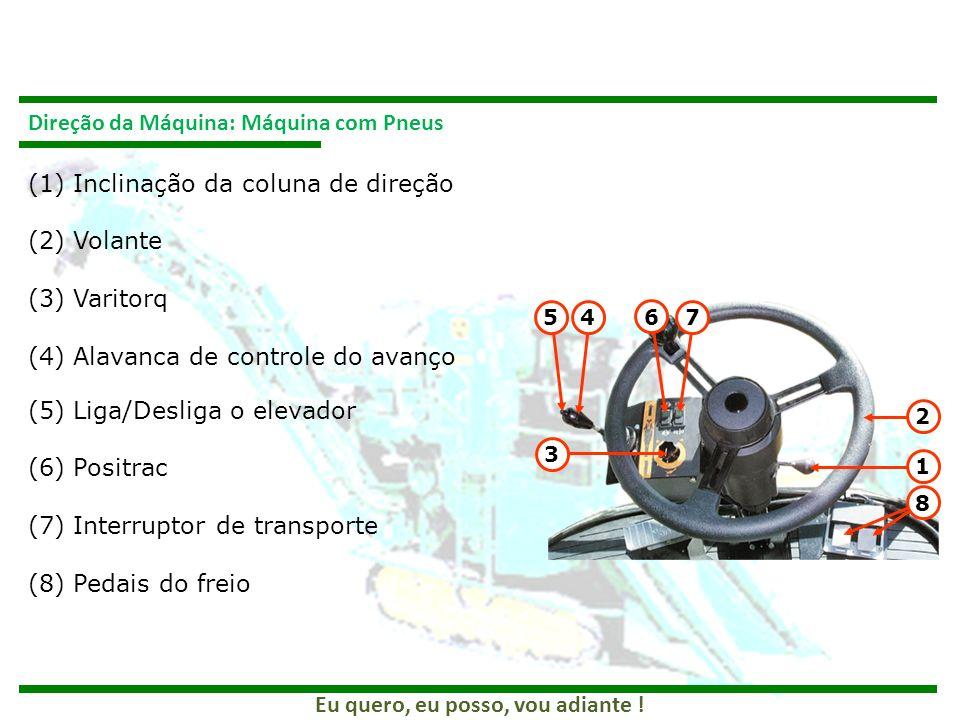 Eu quero, eu posso, vou adiante ! Direção da Máquina: Máquina com Pneus 3 5 6 7 4 2 1 8 (1) Inclinação da coluna de direção (2) Volante (3) Varitorq (