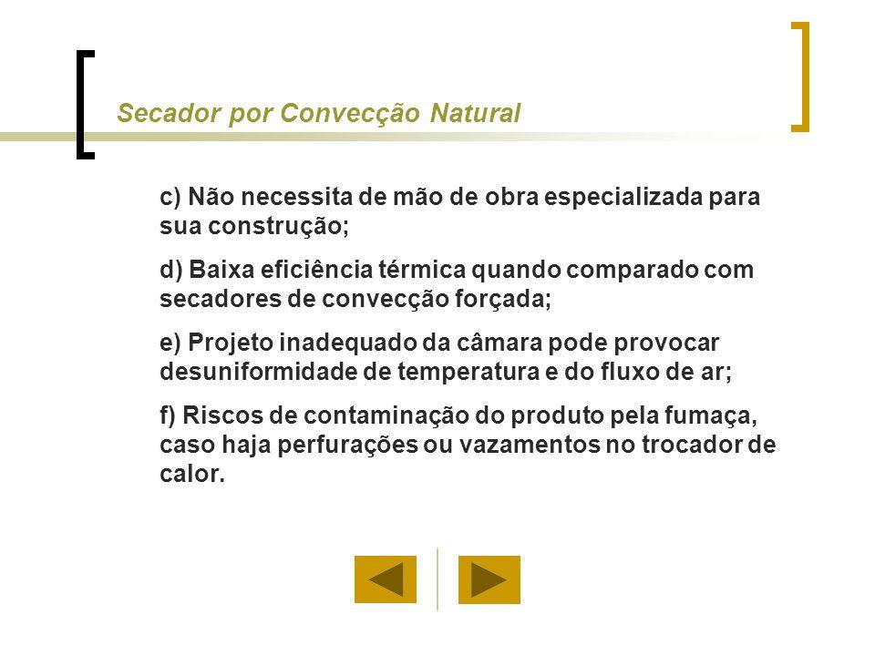 Secador por Convecção Natural c) Não necessita de mão de obra especializada para sua construção; d) Baixa eficiência térmica quando comparado com seca