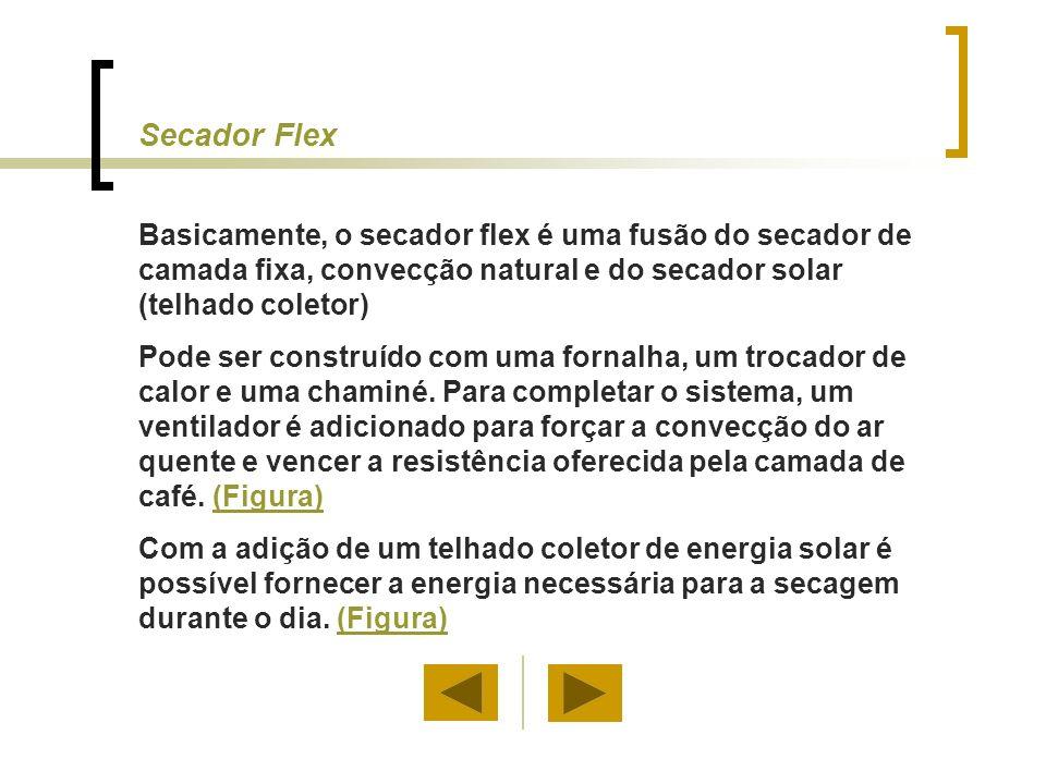 Secador Flex Basicamente, o secador flex é uma fusão do secador de camada fixa, convecção natural e do secador solar (telhado coletor) Pode ser construído com uma fornalha, um trocador de calor e uma chaminé.