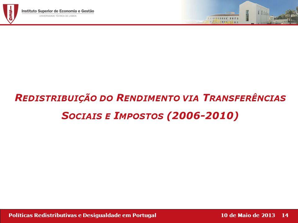 10 de Maio de 201314Políticas Redistributivas e Desigualdade em Portugal R EDISTRIBUIÇÃO DO R ENDIMENTO VIA T RANSFERÊNCIAS S OCIAIS E I MPOSTOS (2006