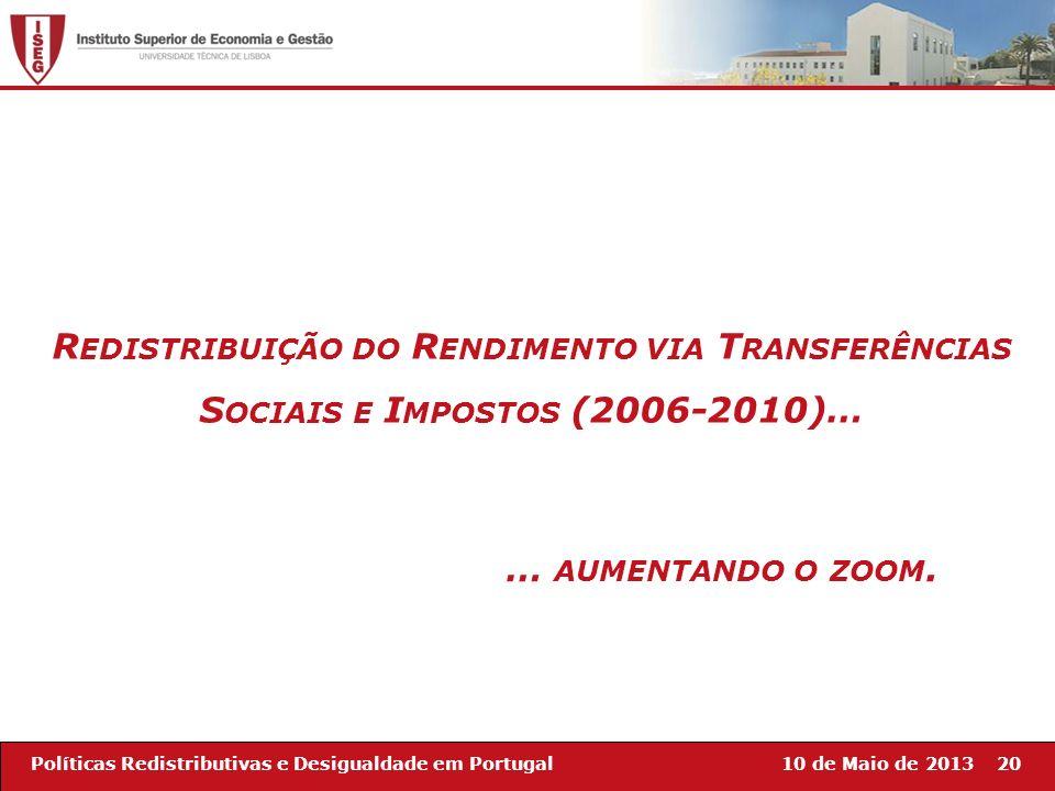 10 de Maio de 201320Políticas Redistributivas e Desigualdade em Portugal R EDISTRIBUIÇÃO DO R ENDIMENTO VIA T RANSFERÊNCIAS S OCIAIS E I MPOSTOS (2006