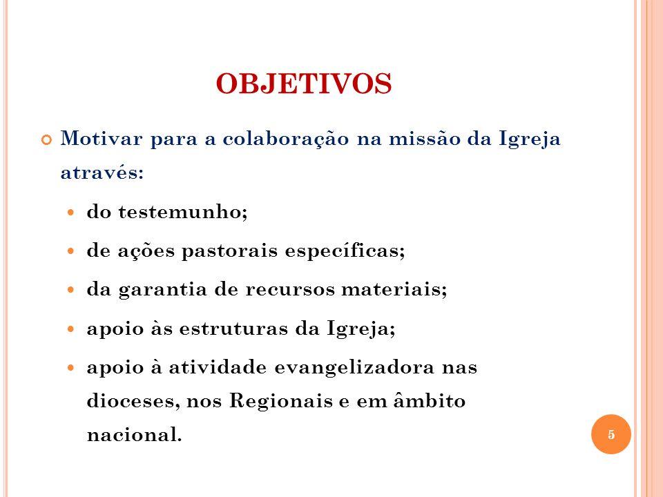 OBJETIVOS Motivar para a colaboração na missão da Igreja através: do testemunho; de ações pastorais específicas; da garantia de recursos materiais; ap